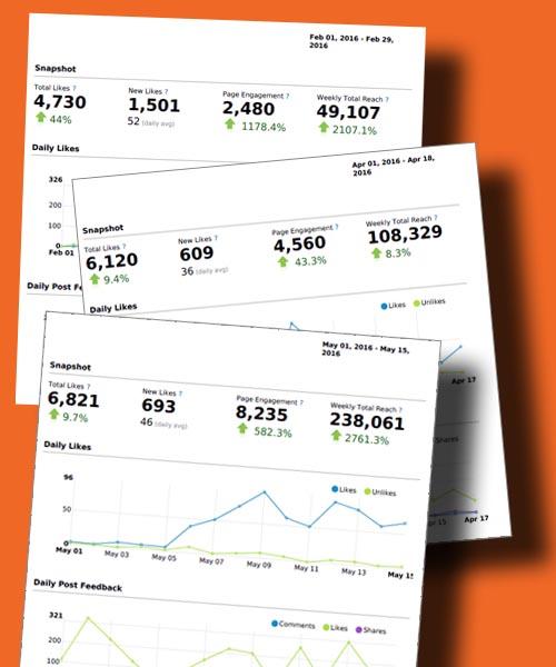 Καμπάνιες στα κοινωνικά μέσα με υψηλό αντίκτυπο - High impact social media campaigns